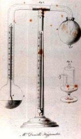 Invencíon del termometro