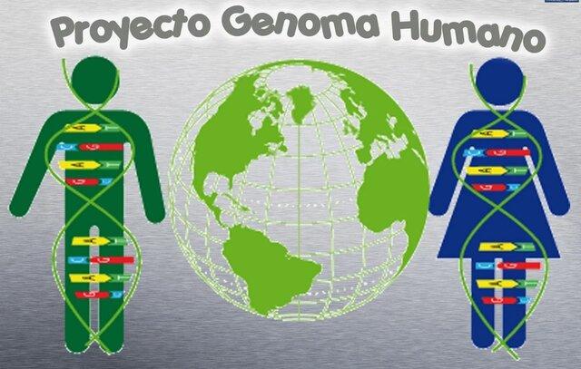 Identificación del genoma humano