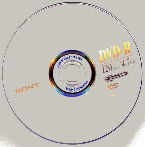 DVD: Sony Corp., Phillips, Panasonic, Toshiba & Samsung