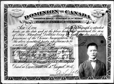 chinese head tax discriminates against chinese immigration