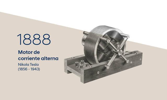Invención del motor de Inducción