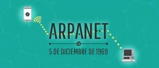 ARPANET se consolida.