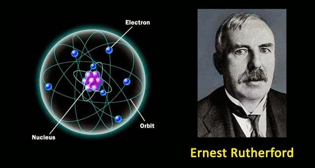 Aporte más significativos del átomo de Rutherford