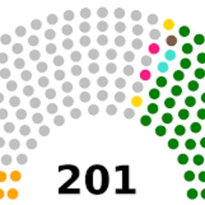Elecciones presidenciales de Venezuela 1988 timeline
