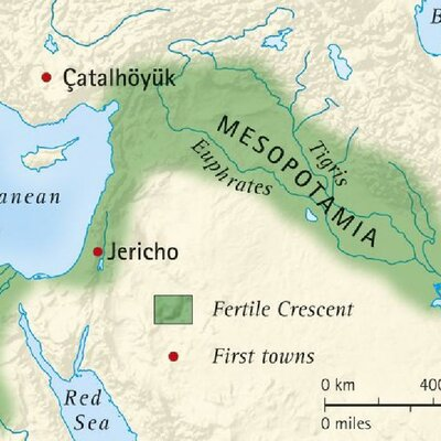 MEZOPOTAMYA UYGARLIKLARI timeline