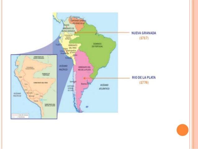 Reformas Borbónicas  político - administrativas