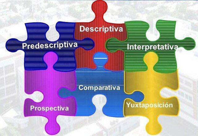 Características teóricas