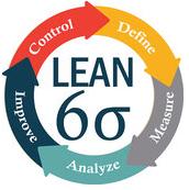 Modelo six sigma: Certificación Internacional de calidad
