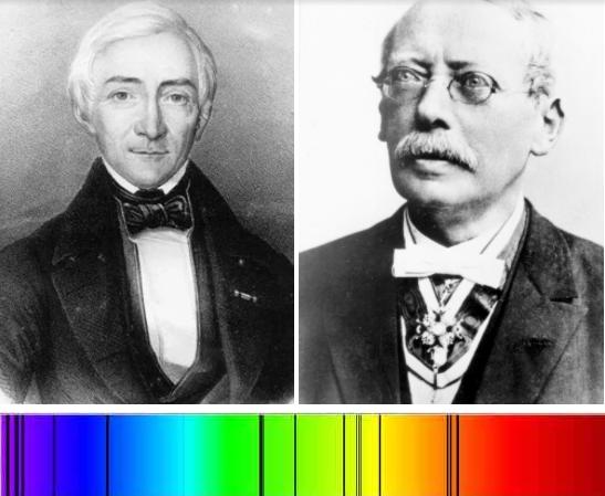 Ferdinand Reich & Theodor Richter