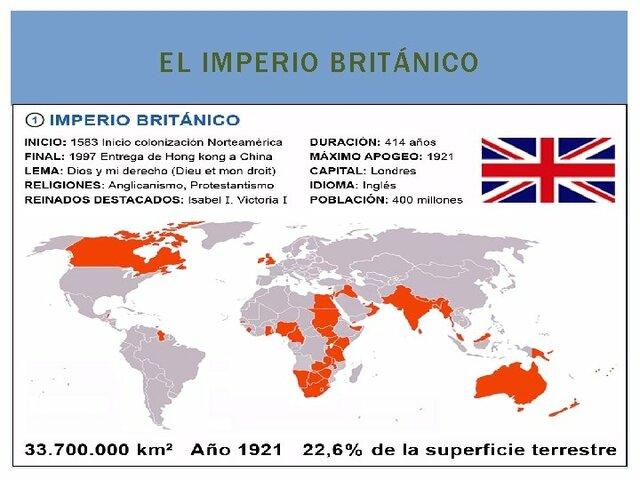 apogeo del imperio Británico como primera potencia mundial