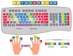 Keyboarding in School