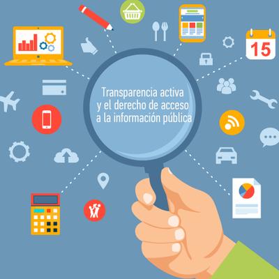 Derecho de Acceso a la Información timeline
