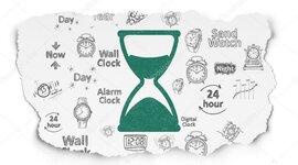 TIMELINE: Recursos humanos y liderazgo timeline