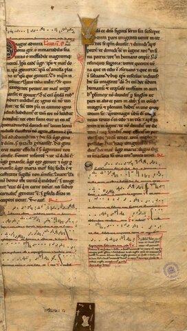 Alfabeto papiro o pergamino