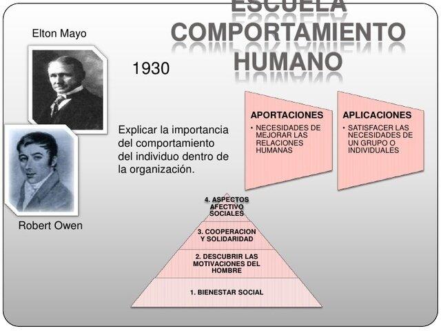 Escuela de Humano-relacionismo