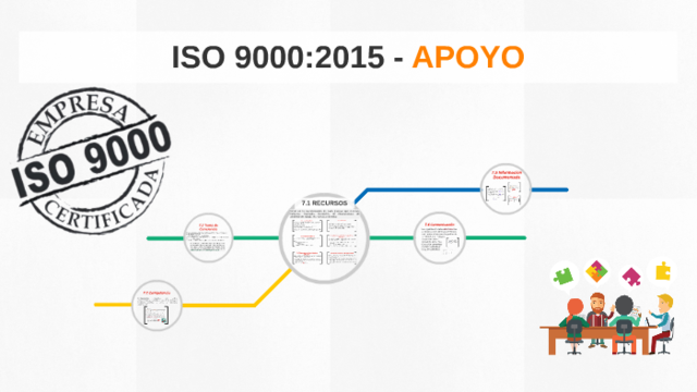 ISO-9000 - 2015