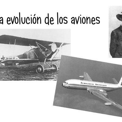 Historia del avión. timeline