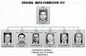 La Comisión (mafia estadounidense).