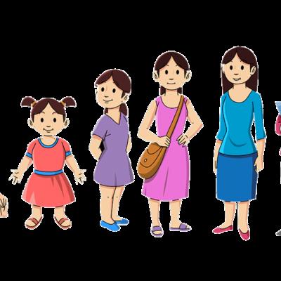 LINEA DEL TIEMPO - Desarrollo y Aprendizaje Motriz timeline