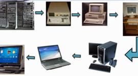 Tipos de Computadoras timeline