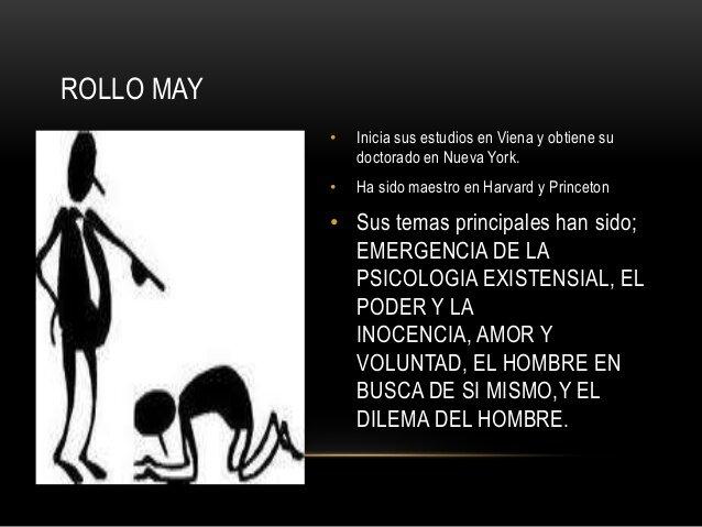 Teoría existencialista (Rollo May)
