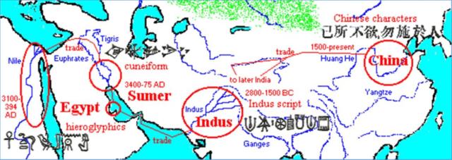 Début de l'écriture cuneïforme sumérienne