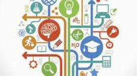 Evolución de las modalidades educativas timeline
