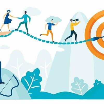 Recursos humanos y liderazgo timeline