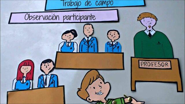 etnografía escolar