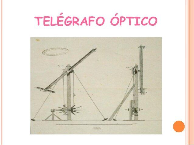 Telégrafo optico