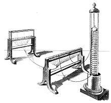 Telegrafo electro-quimico