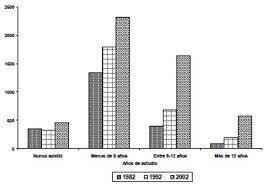 IV Censo poblacional del país