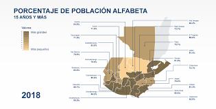 VI Censo Poblacional y Pecuario