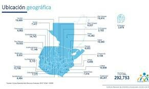 VIII Censo poblacional III de Habitación