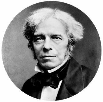 Michael Faraday y magnetismo a traves del movimiento