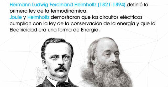 Joule y Helmholtz el trabajo mecanico y la caloria