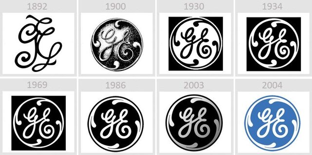 General Electric fue fundada.