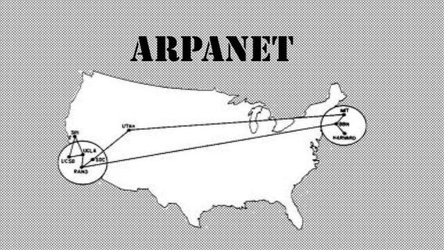 ARPANET red de ordenadores
