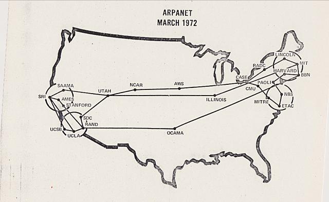 ARPANET y redes
