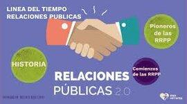 HISTORIA DE LAS RELACIONES PUBLICAS timeline