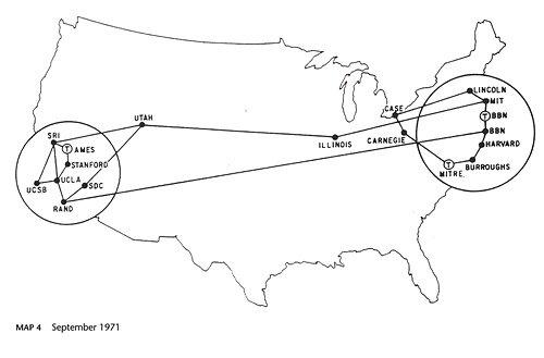 ARPANET realiza su primera conexión a través de todo el país.