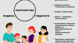 Нові можливості Нової школи timeline