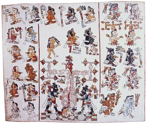 Codice de Viena