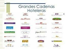 Top 15 de cadenas hoteleras de los 80s