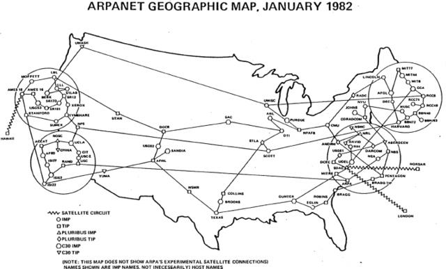 Expansión de la red ARPA