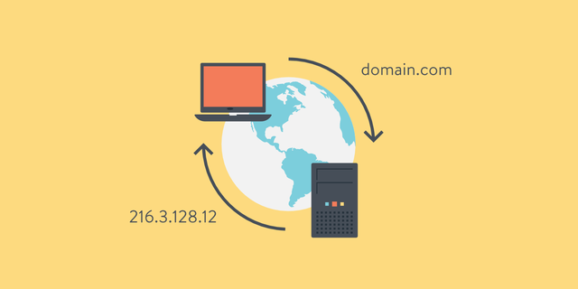 Hosts y DNS