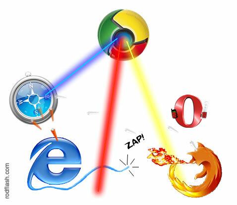Segunda guerra de los navegadores