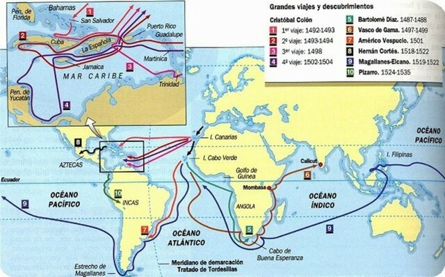 La expancion del continente