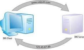 Primer servidor de dominios