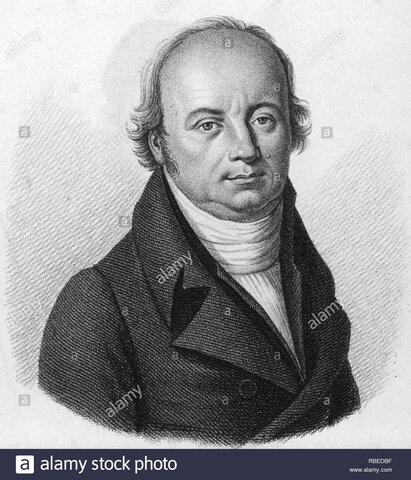 Franz Joseph Gall- frenología